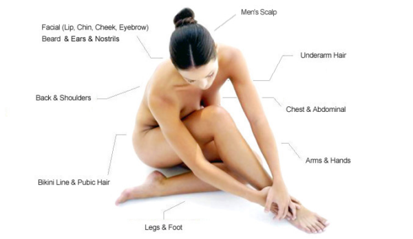 Hair Removal Treatment Areas Dallas, TX